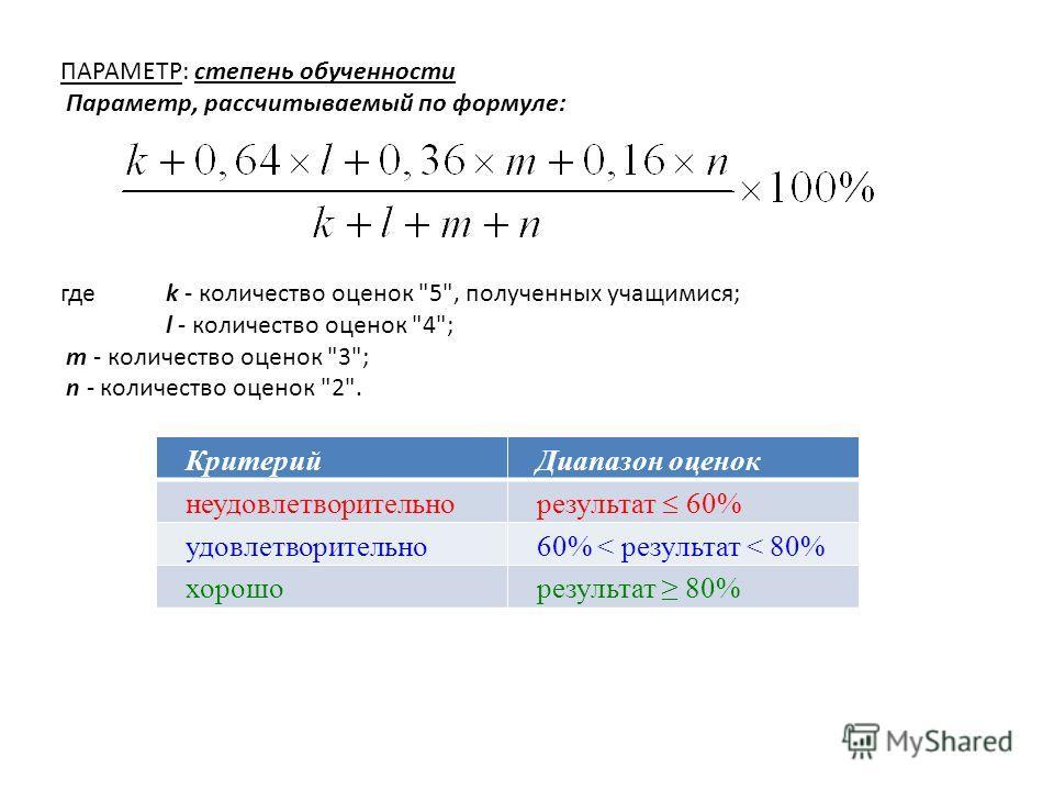 ПАРАМЕТР: степень обученности Параметр, рассчитываемый по формуле: где k - количество оценок