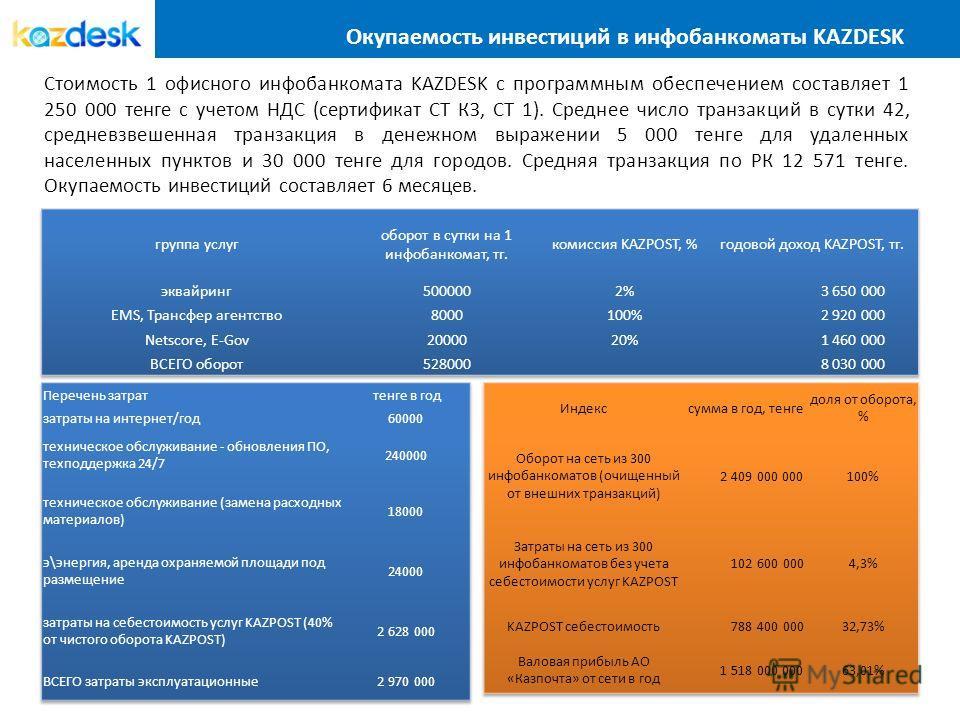 Окупаемость инвестиций в инфобанкоматы KAZDESK Стоимость 1 офисного инфобанкомата KAZDESK с программным обеспечением составляет 1 250 000 тенге с учетом НДС (сертификат СТ КЗ, СТ 1). Среднее число транзакций в сутки 42, средневзвешенная транзакция в