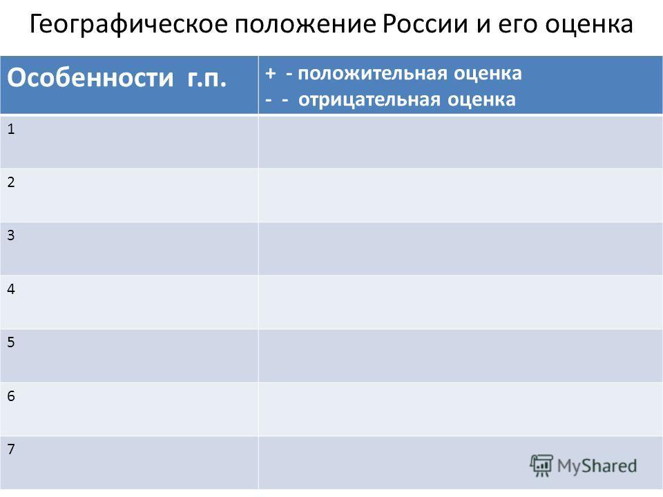Географическое положение России и его оценка Особенности г.п. + - положительная оценка - - отрицательная оценка 1 2 3 4 5 6 7