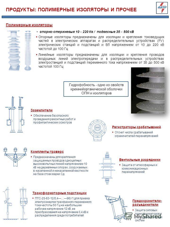 ПРОДУКТЫ: ПОЛИМЕРНЫЕ ИЗОЛЯТОРЫ И ПРОЧЕЕ Полимерные изоляторы Гидрофобность - одно из свойств кремнийорганической оболочки ОПН и изоляторов Опорные изоляторы предназначены для изоляции и крепления токоведущих частей в электрических аппаратах и распред