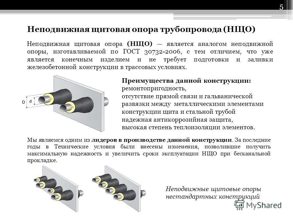 Неподвижная щитовая опора трубопровода (НЩО) Неподвижная щитовая опора (НЩО) является аналогом неподвижной опоры, изготавливаемой по ГОСТ 30732-2006, с тем отличием, что уже является конечным изделием и не требует подготовки и заливки железобетонной