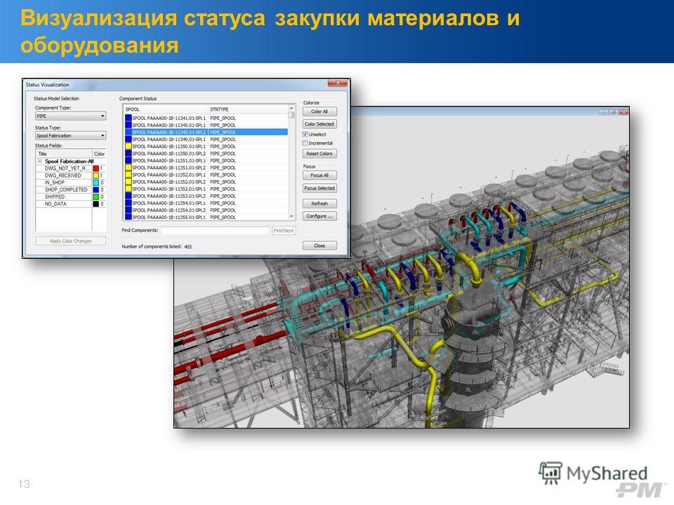 Визуализация статуса закупки материалов и оборудования 13