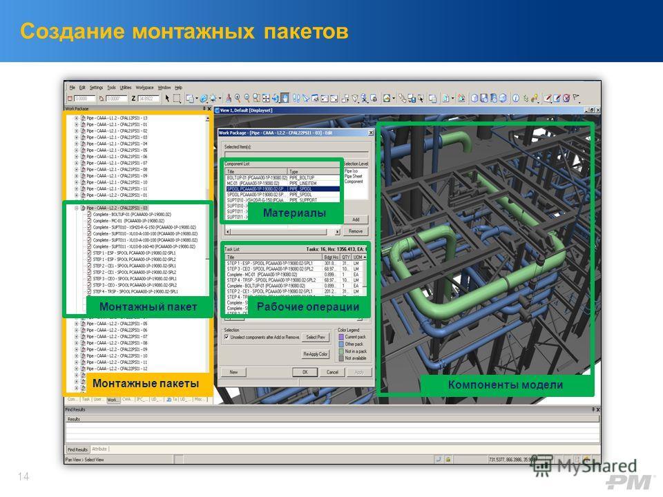Создание монтажных пакетов Монтажные пакеты Материалы Рабочие операции 14 Компоненты модели Монтажный пакет