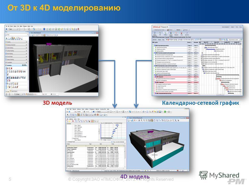 От 3D к 4D моделированию 5© Copyright ЗАО «ПМСОФТ», 2013. All Rights Reserved