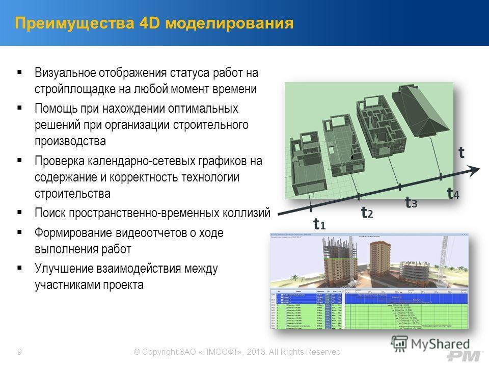 Преимущества 4D моделирования Визуальное отображения статуса работ на стройплощадке на любой момент времени Помощь при нахождении оптимальных решений при организации строительного производства Проверка календарно-сетевых графиков на содержание и корр