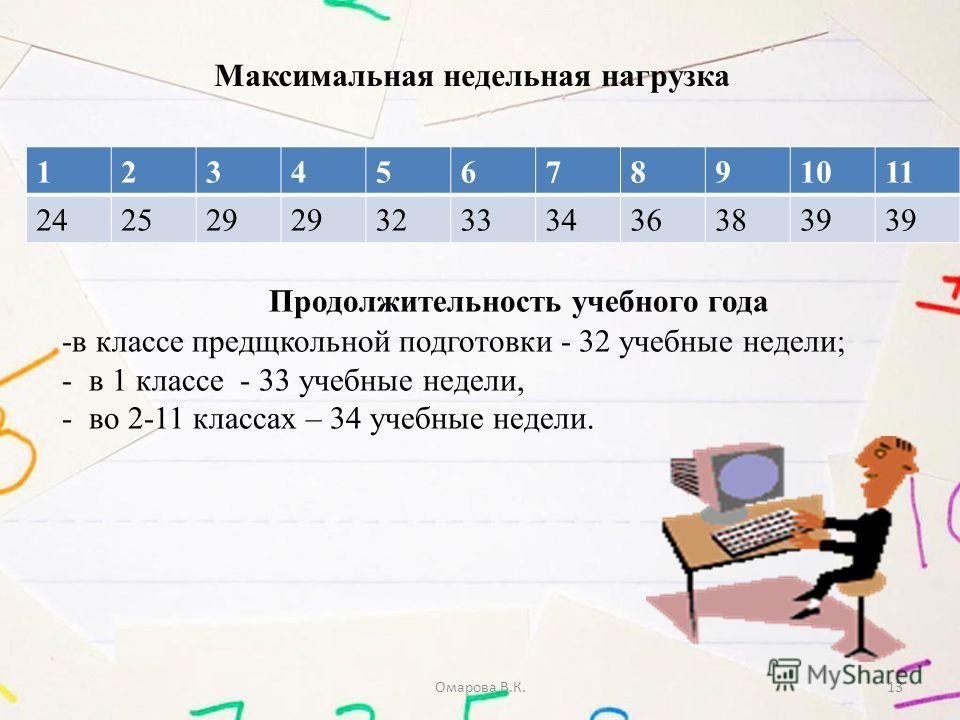 13 Омарова В.К. Продолжительность учебного года -в классе предщкольной подготовки - 32 учебные недели; - в 1 классе - 33 учебные недели, - во 2-11 классах – 34 учебные недели. 1234567891011 242529 323334363839 Максимальная недельная нагрузка