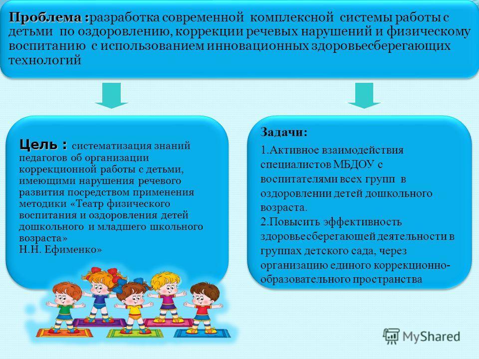 Проблема : Проблема :разработка современной комплексной системы работы с детьми по оздоровлению, коррекции речевых нарушений и физическому воспитанию с использованием инновационных здоровьесберегающих технологий Цель : Цель : систематизация знаний пе