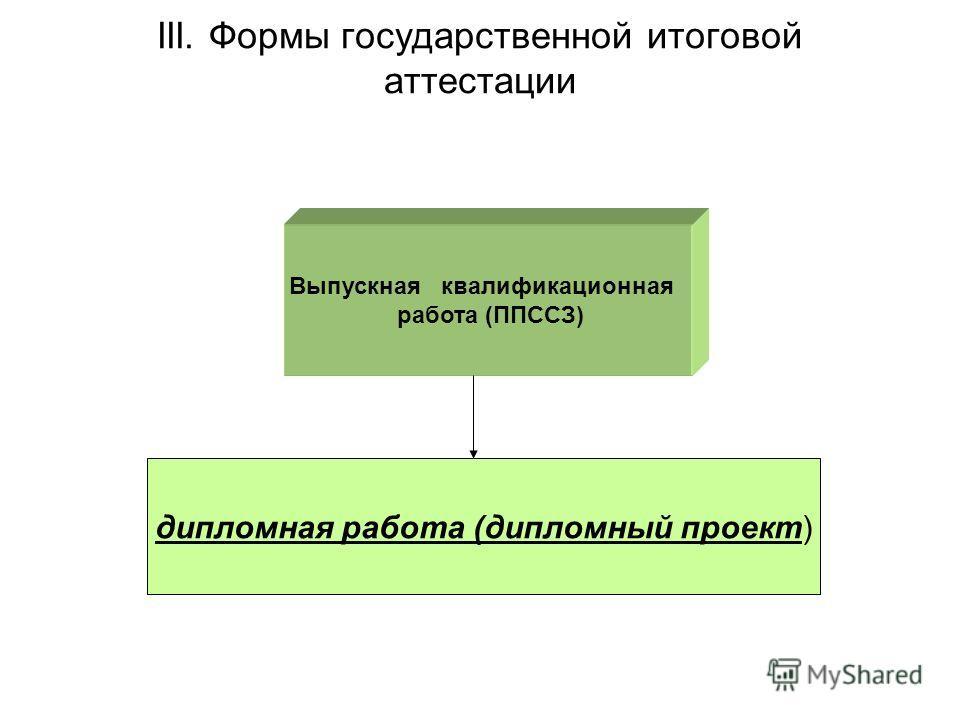 III. Формы государственной итоговой аттестации Выпускная квалификационная работа (ППССЗ) дипломная работа (дипломный проект)