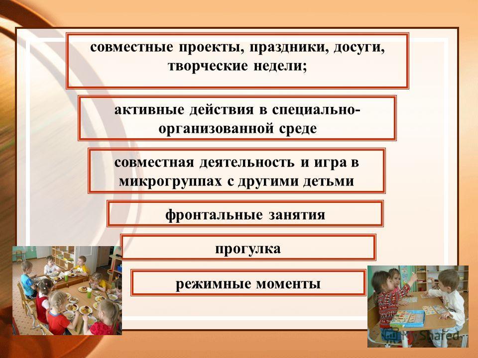 активные действия в специально- организованной среде совместная деятельность и игра в микрогруппах с другими детьми фронтальные занятия прогулка режимные моменты совместные проекты, праздники, досуги, творческие недели;