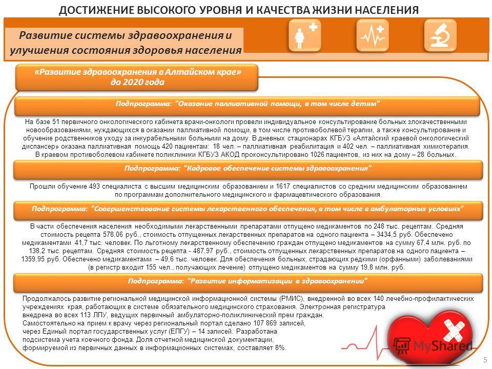 Развитие системы здравоохранения и улучшения состояния здоровья населения «Развитие здравоохранения в Алтайском крае» до 2020 года ДОСТИЖЕНИЕ ВЫСОКОГО УРОВНЯ И КАЧЕСТВА ЖИЗНИ НАСЕЛЕНИЯ Подпрограмма: