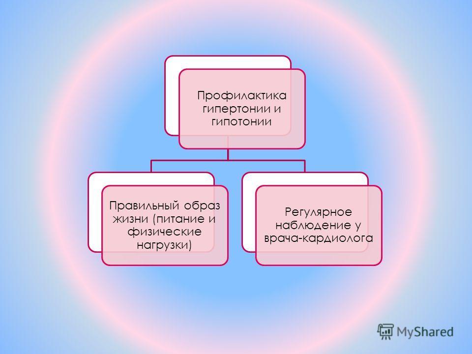 Профилактика гипертонии и гипотонии Правильный образ жизни (питание и физические нагрузки) Регулярное наблюдение у врача-кардиолога