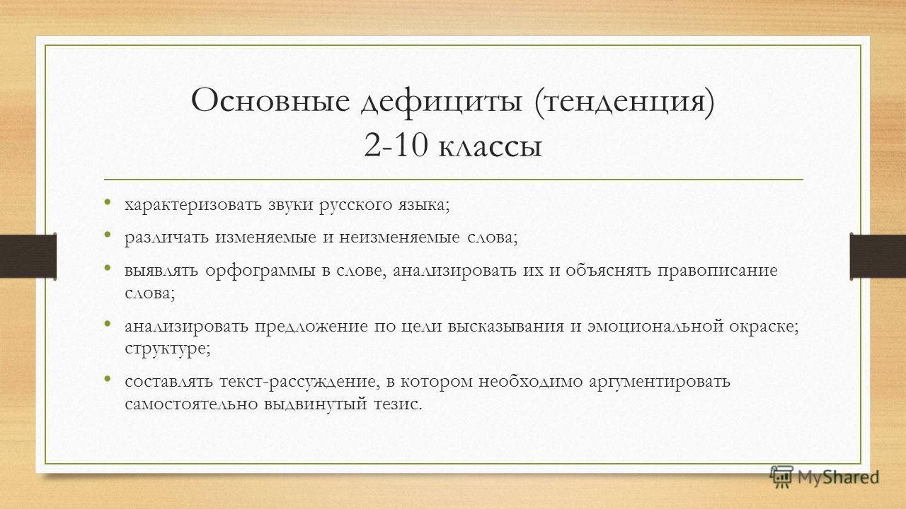 Основные дефициты (тенденция) 2-10 классы характеризовать звуки русского языка; различать изменяемые и неизменяемые слова; выявлять орфограммы в слове, анализировать их и объяснять правописание слова; анализировать предложение по цели высказывания и
