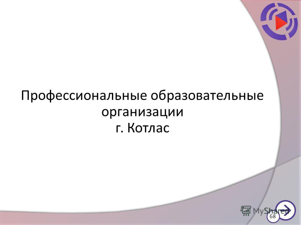 Профессиональные образовательные организации г. Котлас 68