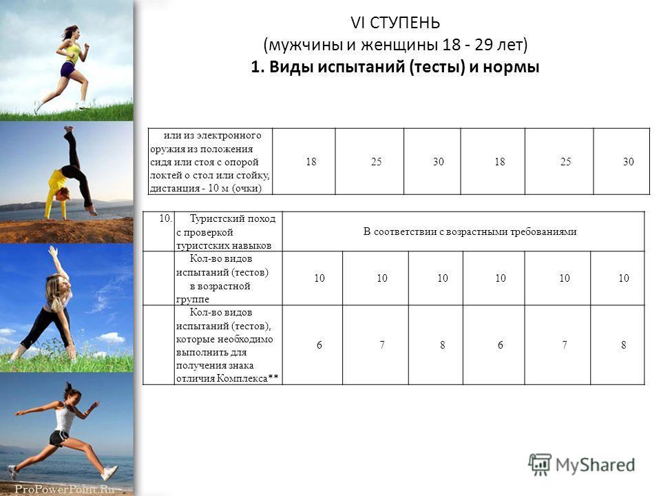 ProPowerPoint.Ru VI СТУПЕНЬ (мужчины и женщины 18 - 29 лет) 1. Виды испытаний (тесты) и нормы