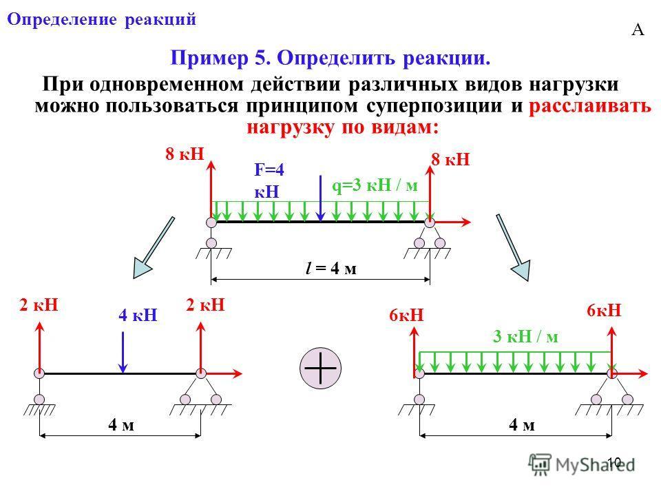 10 Определение реакций Пример 5. Определить реакции. При одновременном действии различных видов нагрузки можно пользоваться принципом суперпозиции и расслаивать нагрузку по видам: F=4 кН q=3 кН / м l = 4 м 4 м 4 кН 3 кН / м 4 м 8 кН 2 кН 6 кН 2 кН 8