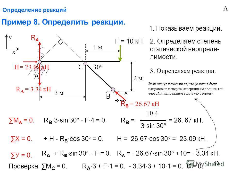 13 Определение реакций Пример 8. Определить реакции. А В F = 10 кН RARA RBRB H 3 м 2 м 30° 1 м 1. Показываем реакции. 2. Определяем степень статической неопреде- лимости. 3. Определяем реакции. М А = 0. R B 3sin 30° - F4 = 0. R B = 104 3sin 30° = 26.