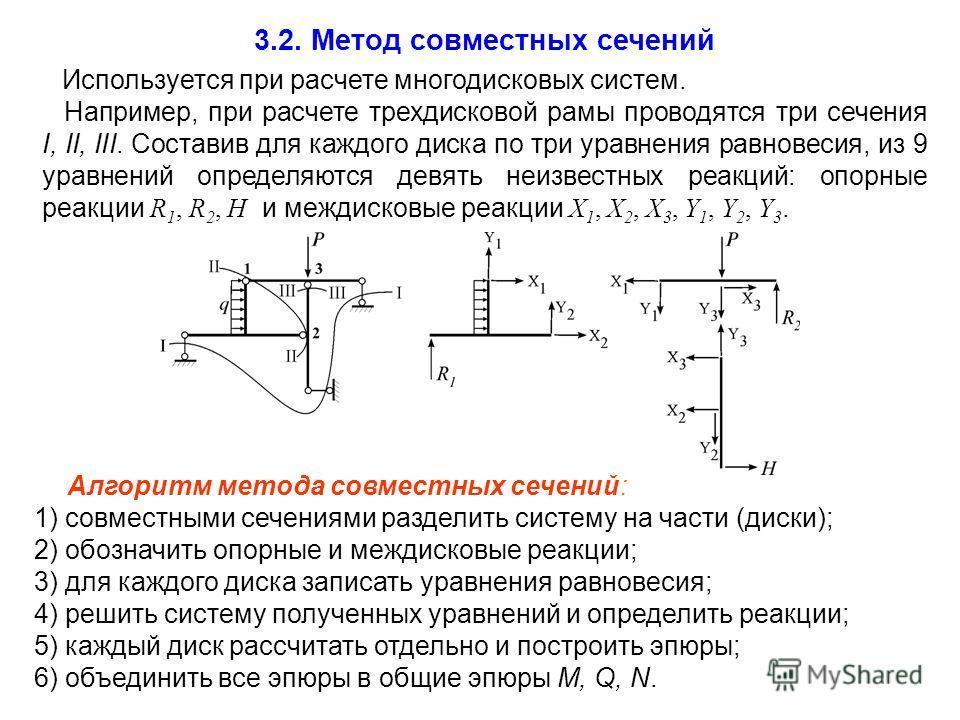 3.2. Метод совместных сечений Используется при расчете многодисковых систем. Например, при расчете трехдисковой рамы проводятся три сечения I, II, III. Составив для каждого диска по три уравнения равновесия, из 9 уравнений определяются девять неизвес