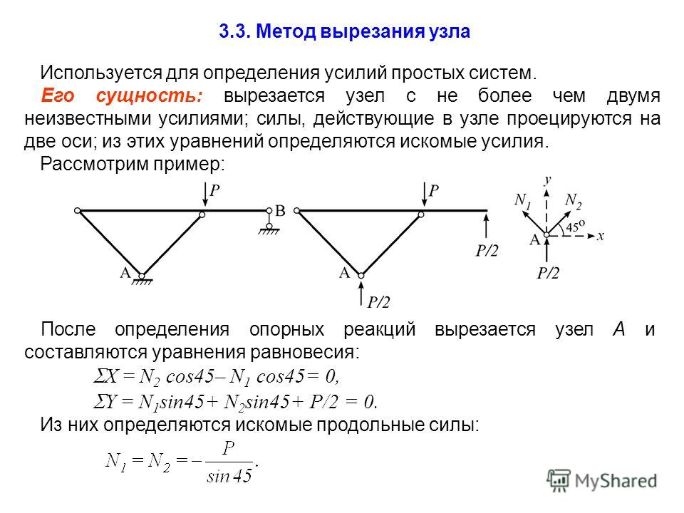 3.3. Метод вырезания узла Используется для определения усилий простых систем. Его сущность: вырезается узел с не более чем двумя неизвестными усилиями; силы, действующие в узле проецируются на две оси; из этих уравнений определяются искомые усилия. Р