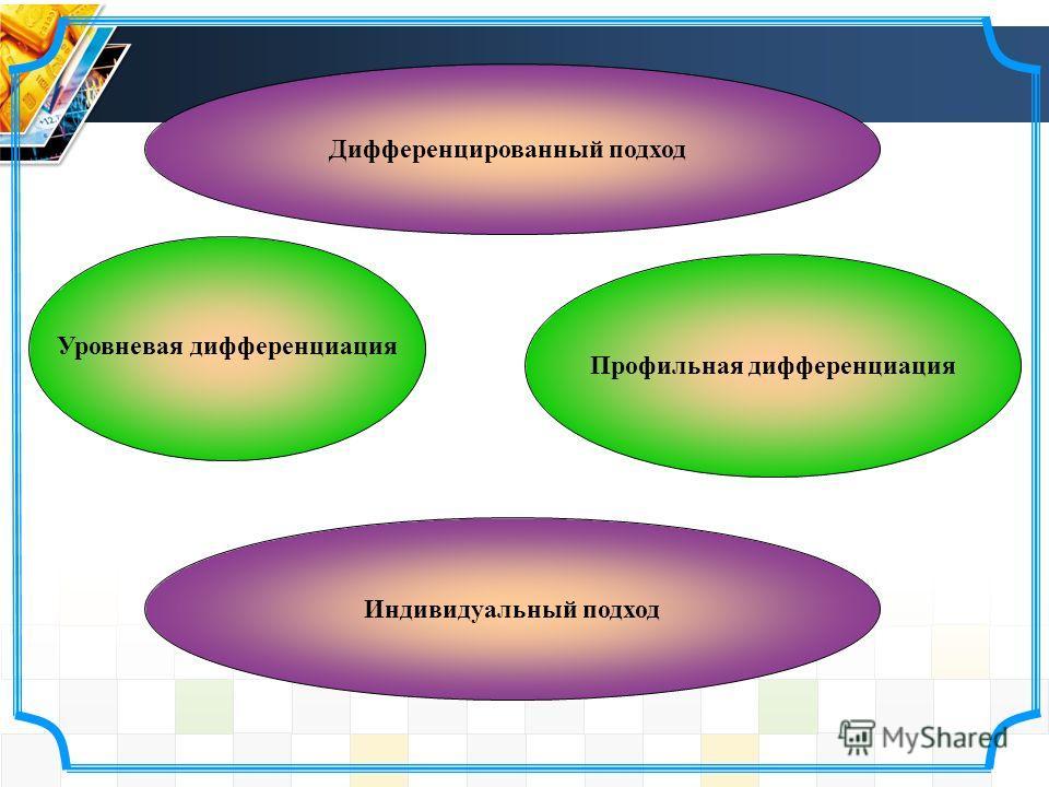 Дифференцированный подход Уровневая дифференциация Профильная дифференциация Индивидуальный подход