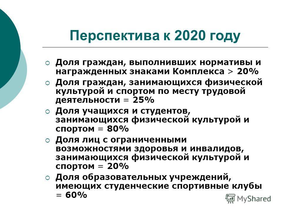 Перспектива к 2020 году Доля граждан, выполнивших нормативы и награжденных знаками Комплекса > 20% Доля граждан, занимающихся физической культурой и спортом по месту трудовой деятельности = 25% Доля учащихся и студентов, занимающихся физической культ