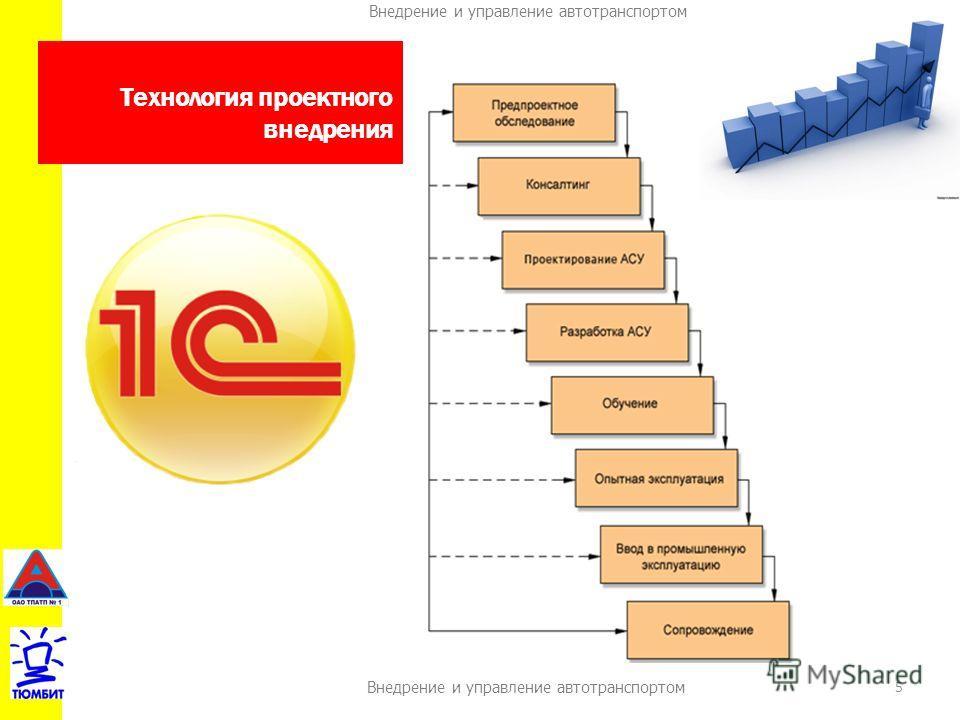 Внедрение и управление автотранспортом Технология проектного внедрения Внедрение и управление автотранспортом 5