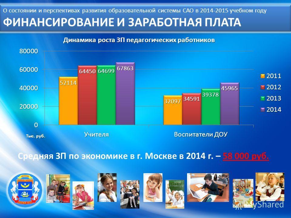 О состоянии и перспективах развития образовательной системы САО в 2014-2015 учебном году ФИНАНСИРОВАНИЕ И ЗАРАБОТНАЯ ПЛАТА Средняя ЗП по экономике в г. Москве в 2014 г. – 58 000 руб.