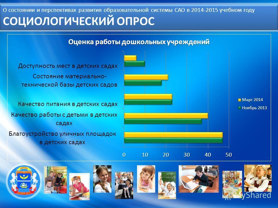О состоянии и перспективах развития образовательной системы САО в 2014-2015 учебном году СОЦИОЛОГИЧЕСКИЙ ОПРОС