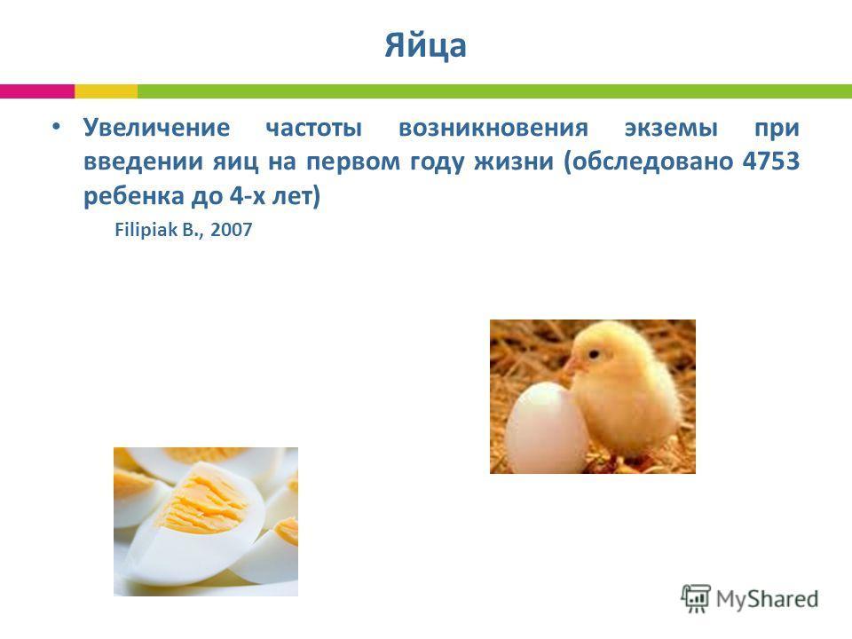 Яйца Увеличение частоты возникновения экземы при введении яиц на первом году жизни (обследовано 4753 ребенка до 4-х лет) Filipiak B., 2007