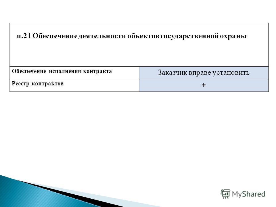 п.21 Обеспечение деятельности объектов государственной охраны Обеспечение исполнения контракта Заказчик вправе установить Реестр контрактов +