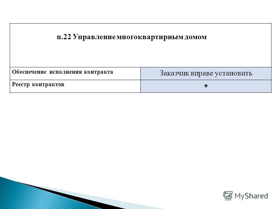 п.22 Управление многоквартирным домом Обеспечение исполнения контракта Заказчик вправе установить Реестр контрактов +