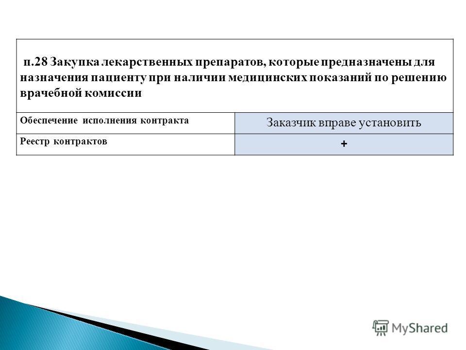п.28 Закупка лекарственных препаратов, которые предназначены для назначения пациенту при наличии медицинских показаний по решению врачебной комиссии Обеспечение исполнения контракта Заказчик вправе установить Реестр контрактов +