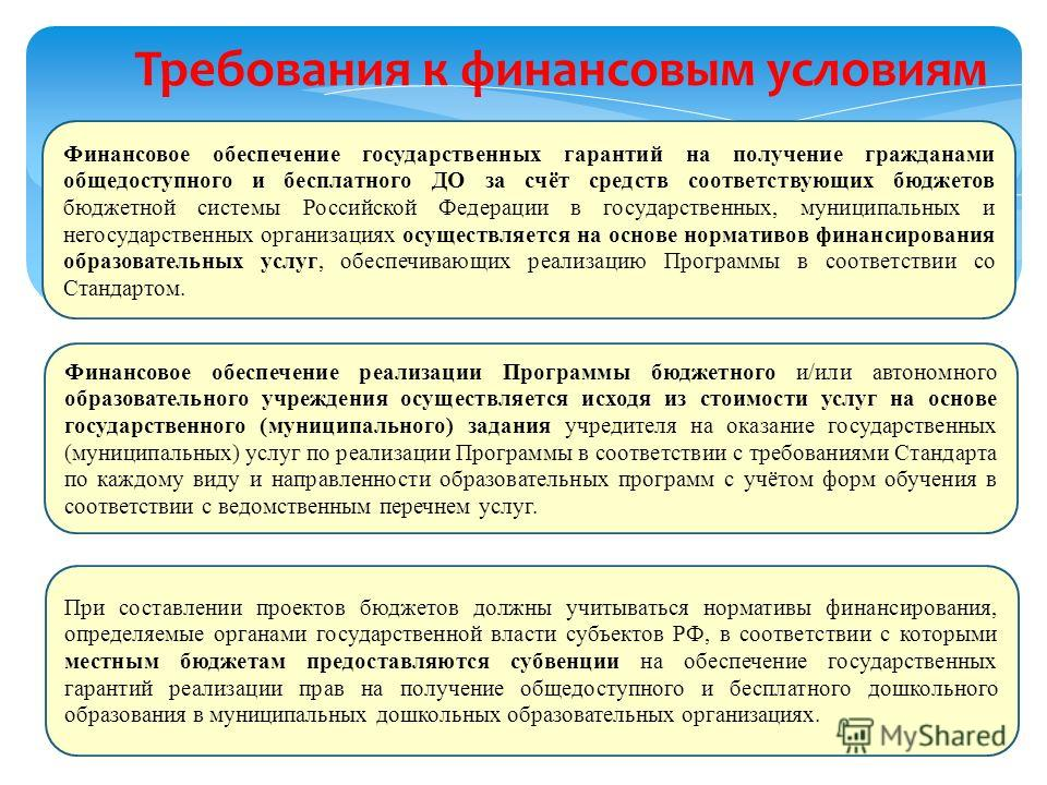Требования к финансовым условиям Финансовое обеспечение государственных гарантий на получение гражданами общедоступного и бесплатного ДО за счёт средств соответствующих бюджетов бюджетной системы Российской Федерации в государственных, муниципальных