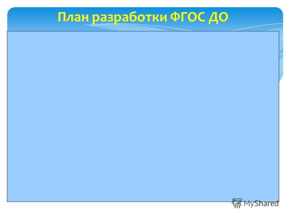 План разработки ФГОС ДО