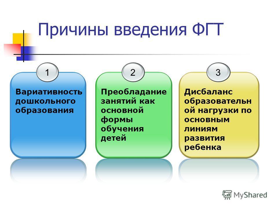 Причины введения ФГТ 1 Вариативность дошкольного образования 2 Преобладание занятий как основной формы обучения детей 3 Дисбаланс образовательн ой нагрузки по основным линиям развития ребенка