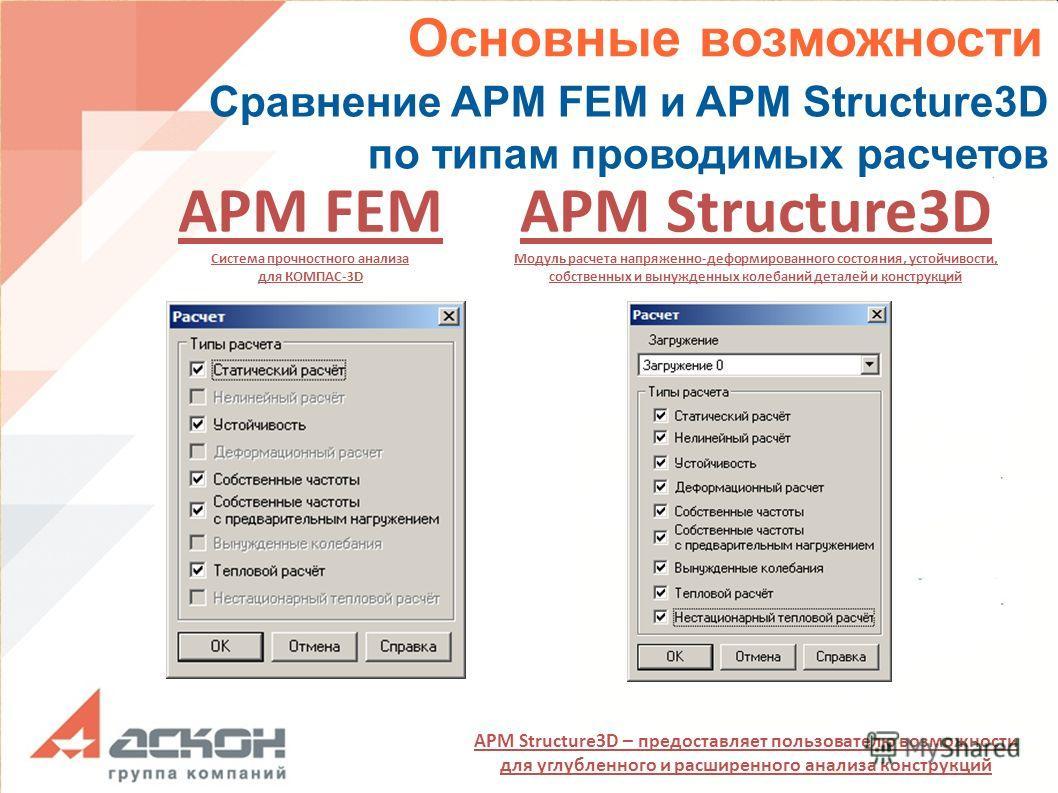 APM FEM Система прочностного анализа для КОМПАС-3D Сравнение APM FEM и APM Structure3D по типам проводимых расчетов APM Structure3D Модуль расчета напряженно-деформированного состояния, устойчивости, собственных и вынужденных колебаний деталей и конс