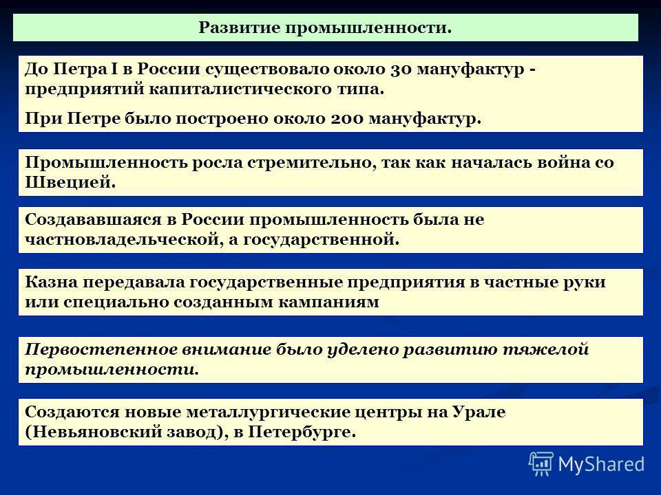 Развитие промышленности. До Петра I в России существовало около 30 мануфактур - предприятий капиталистического типа. При Петре было построено около 200 мануфактур. Промышленность росла стремительно, так как началась война со Швецией. Создававшаяся в