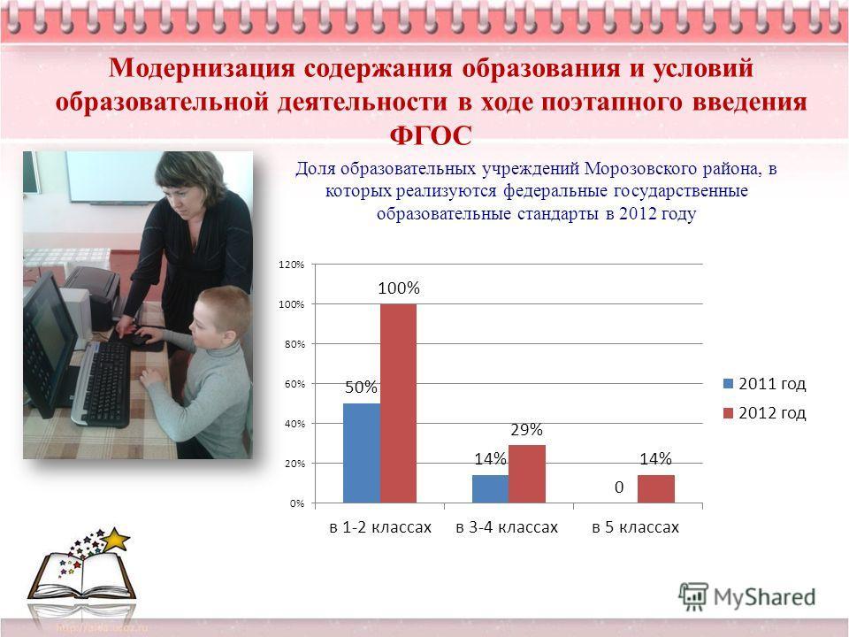 Модернизация содержания образования и условий образовательной деятельности в ходе поэтапного введения ФГОС Доля образовательных учреждений Морозовского района, в которых реализуются федеральные государственные образовательные стандарты в 2012 году