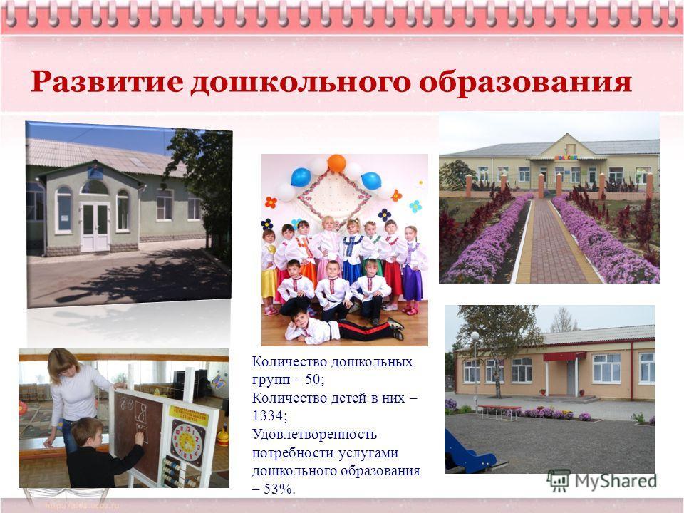 Развитие дошкольного образования Количество дошкольных групп – 50; Количество детей в них – 1334; Удовлетворенность потребности услугами дошкольного образования – 53%.