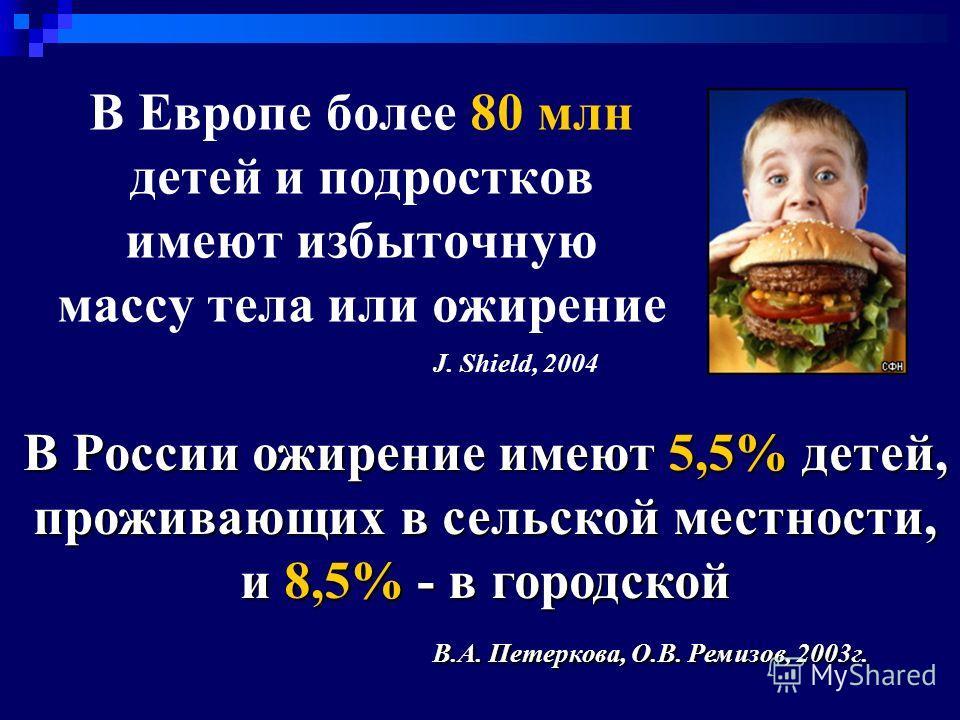 В Европе более 80 млн детей и подростков имеют избыточную массу тела или ожирение J. Shield, 2004 В России ожирение имеют 5,5% детей, проживающих в сельской местности, и 8,5% - в городской В.А. Петеркова, О.В. Ремизов, 2003 г. В.А. Петеркова, О.В. Ре