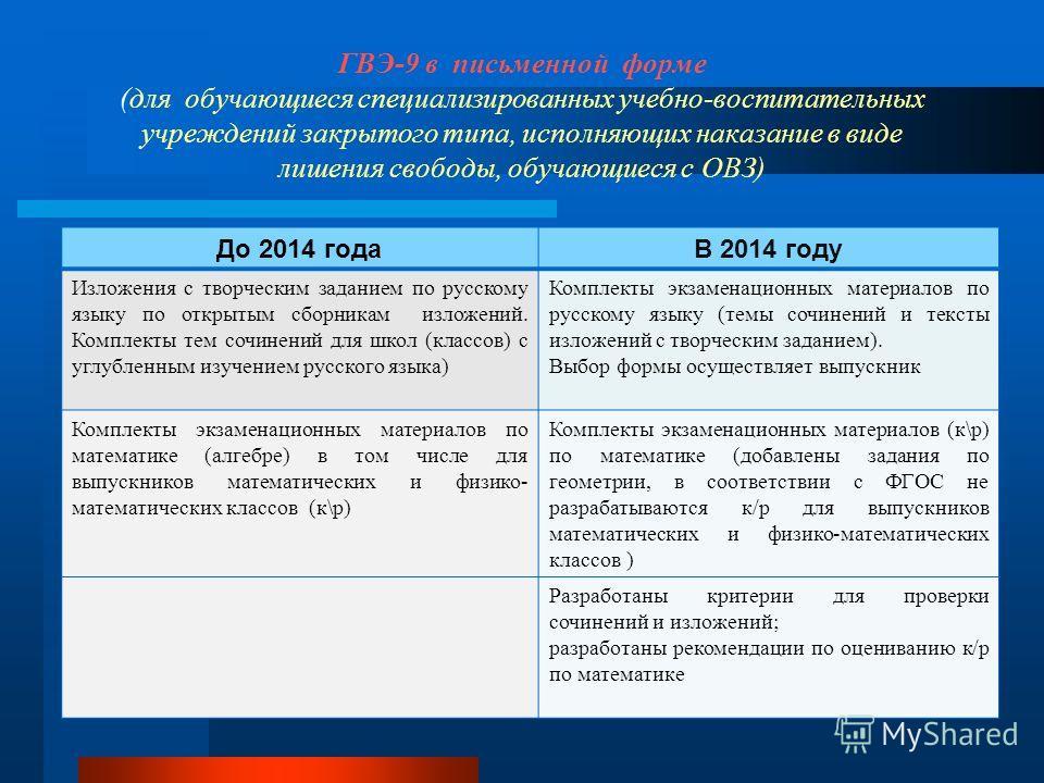 ГВЭ-9 в письменной форме (для обучающиеся специализированных учебно-воспитательных учреждений закрытого типа, исполняющих наказание в виде лишения свободы, обучающиеся с ОВЗ) До 2014 годаВ 2014 году Изложения с творческим заданием по русскому языку п