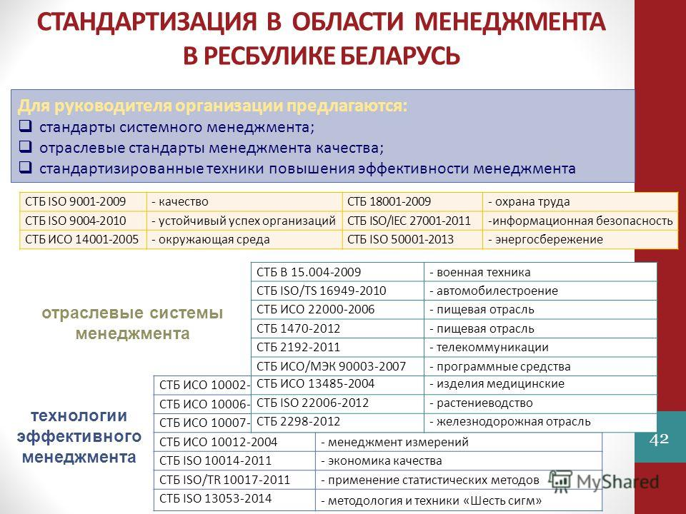 СТБ ISO 9001-2009- качествоСТБ 18001-2009- охрана труда СТБ ISO 9004-2010- устойчивый успех организацийСТБ ISO/IEC 27001-2011-информационная безопасность СТБ ИСО 14001-2005- окружающая средаСТБ ISO 50001-2013- энергосбережение отраслевые системы мене