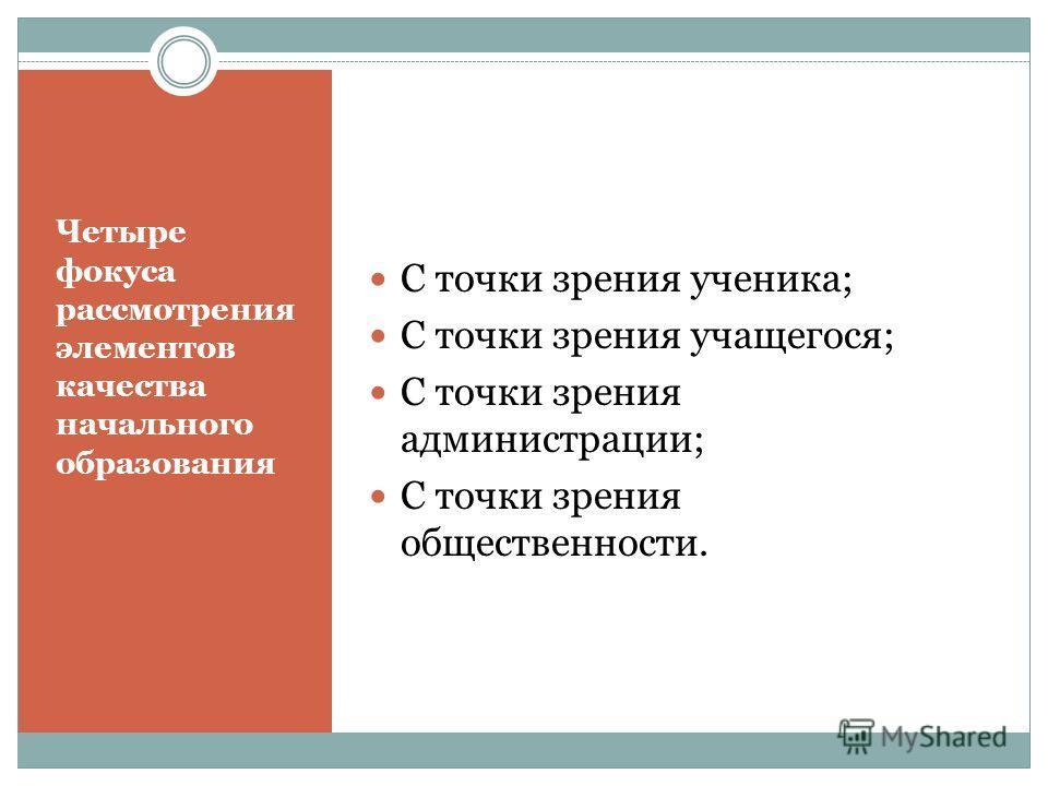 Четыре фокуса рассмотрения элементов качества начального образования С точки зрения ученика; С точки зрения учащегося; С точки зрения администрации; С точки зрения общественности.
