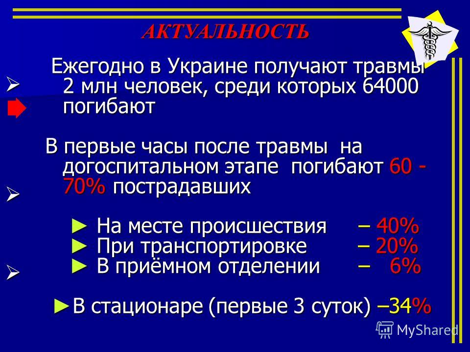 АКТУАЛЬНОСТЬ Ежегодно в Украине получают травмы 2 млн человек, среди которых 64000 погибают Ежегодно в Украине получают травмы 2 млн человек, среди которых 64000 погибают В первые часы после травмы на догоспитальном этапе погибают 60 - 70% пострадавш