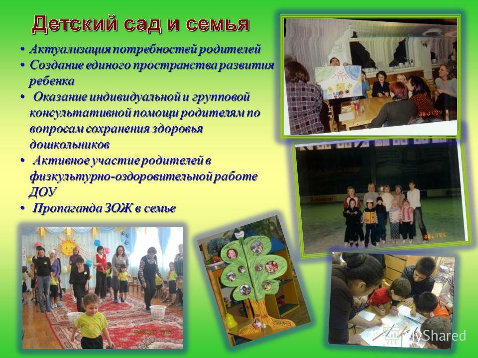 Актуализация потребностей родителей Актуализация потребностей родителей Создание единого пространства развития ребенка Создание единого пространства развития ребенка Оказание индивидуальной и групповой консультативной помощи родителям по вопросам сох
