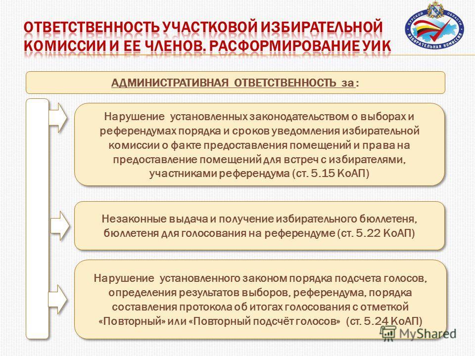 Незаконные выдача и получение избирательного бюллетеня, бюллетеня для голосования на референдуме (ст. 5.22 КоАП) Нарушение установленного законом порядка подсчета голосов, определения результатов выборов, референдума, порядка составления протокола об
