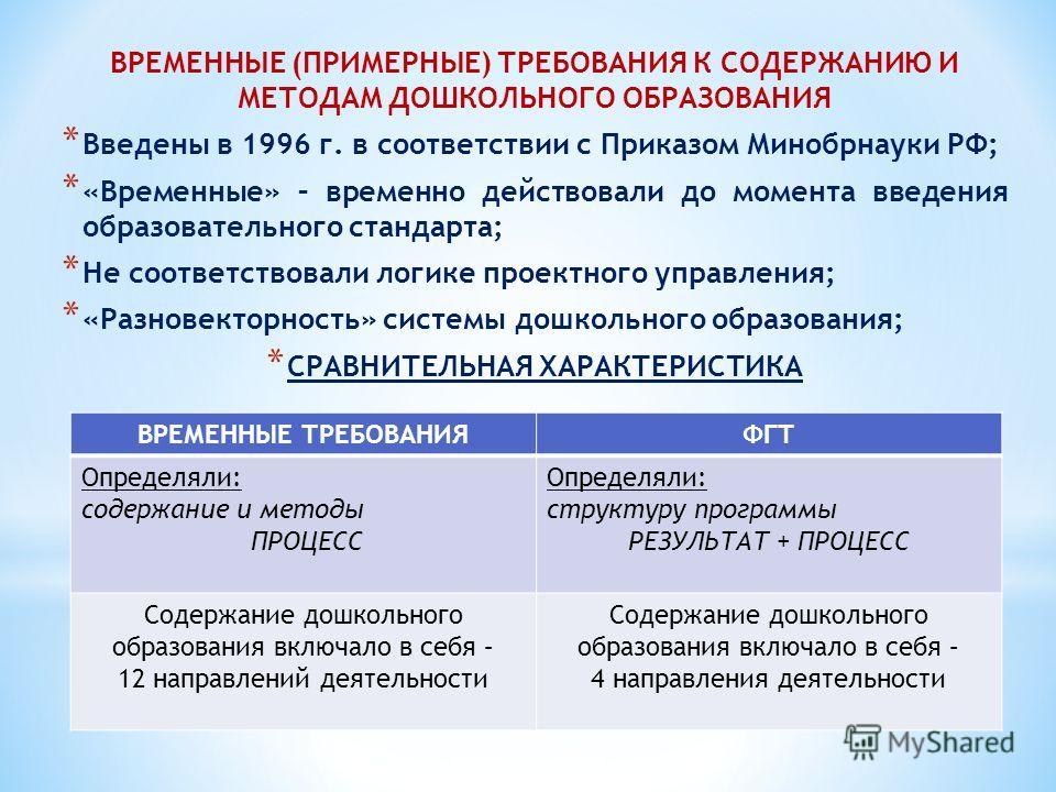 ВРЕМЕННЫЕ (ПРИМЕРНЫЕ) ТРЕБОВАНИЯ К СОДЕРЖАНИЮ И МЕТОДАМ ДОШКОЛЬНОГО ОБРАЗОВАНИЯ * Введены в 1996 г. в соответствии с Приказом Минобрнауки РФ; * «Временные» – временно действовали до момента введения образовательного стандарта; * Не соответствовали ло
