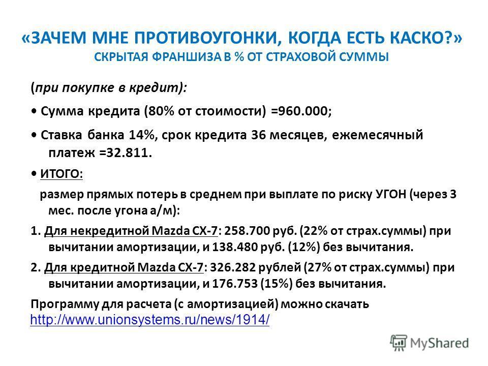 «ЗАЧЕМ МНЕ ПРОТИВОУГОНКИ, КОГДА ЕСТЬ КАСКО?» СКРЫТАЯ ФРАНШИЗА В % ОТ СТРАХОВОЙ СУММЫ (при покупке в кредит): Сумма кредита (80% от стоимости) =960.000; Ставка банка 14%, срок кредита 36 месяцев, ежемесячный платеж =32.811. ИТОГО: размер прямых потерь