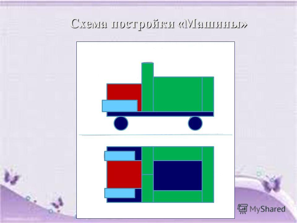 Схема постройки «Машины» Схема постройки «Машины»
