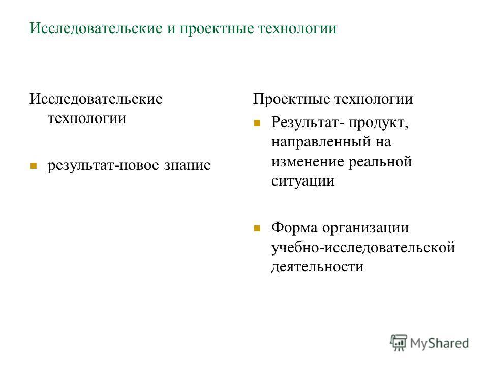 Исследовательские и проектные технологии Исследовательские технологии результат-новое знание Проектные технологии Результат- продукт, направленный на изменение реальной ситуации Форма организации учебно-исследовательской деятельности