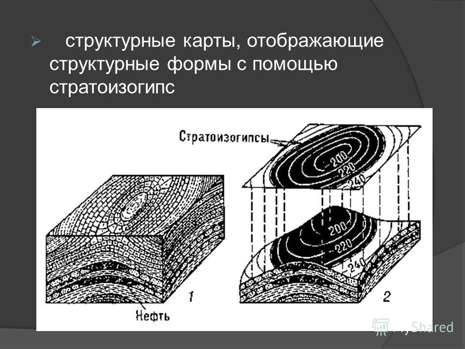 структурные карты, отображающие структурные формы с помощью стратоизогипс